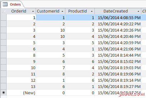 Screenshot of sample data in the Orders table