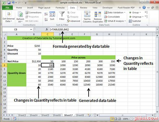 Data table Example